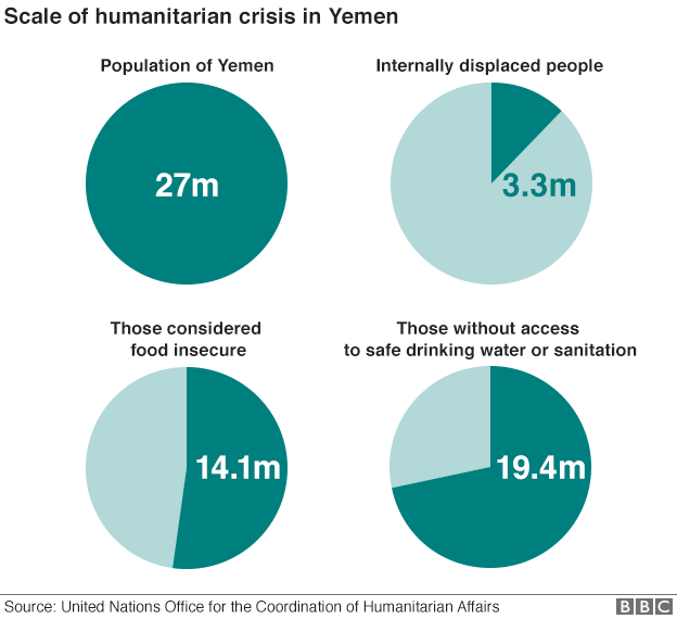 yemengraphic22317