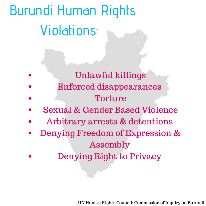 Burundi_ Accused Human Rights Violations
